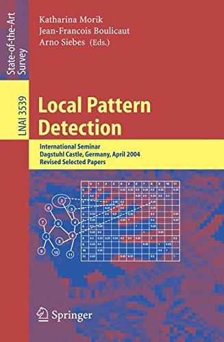 Local Pattern Detection